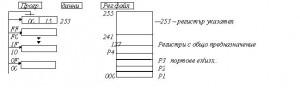 Миркропроцесорна техника